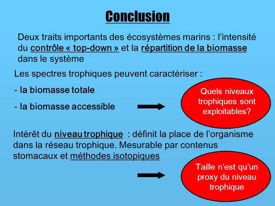 Conclusion Deux traits importants des écosystèmes marins : lintensité du contrôle « top-down » et la répartition de la biomasse dans le système Les spectres trophiques peuvent caractériser : - la biomasse totale - la biomasse accessible Intérêt du niveau trophique : définit la place de lorganisme dans la réseau trophique.