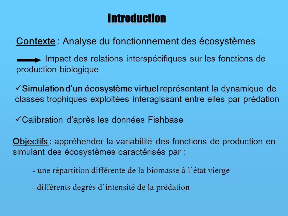 Introduction Objectifs : appréhender la variabilité des fonctions de production en simulant des écosystèmes caractérisés par : Simulation dun écosystème virtuel représentant la dynamique de classes trophiques exploitées interagissant entre elles par prédation - une répartition différente de la biomasse à létat vierge - différents degrés dintensité de la prédation Contexte : Analyse du fonctionnement des écosystèmes Impact des relations interspécifiques sur les fonctions de production biologique Calibration daprès les données Fishbase