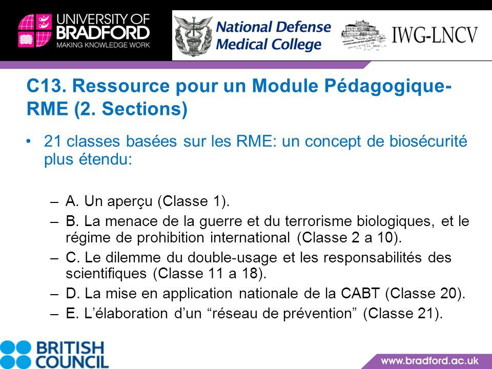 C13. Ressource pour un Module Pédagogique- RME (2. Sections) 21 classes basées sur les RME: un concept de biosécurité plus étendu: –A. Un aperçu (Clas