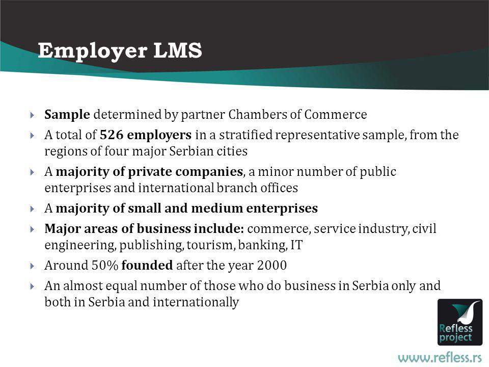 Employer LMS Sample determined by partner Chambers of Commerce A total of 526 employers in a stratified representative sample, from the regions of four major Serbian cities A majority of private companies, a minor number of public enterprises and international branch offices A majority of small and medium enterprises Major areas of business include: commerce, service industry, civil engineering, publishing, tourism, banking, IT Around 50% founded after the year 2000 An almost equal number of those who do business in Serbia only and both in Serbia and internationally