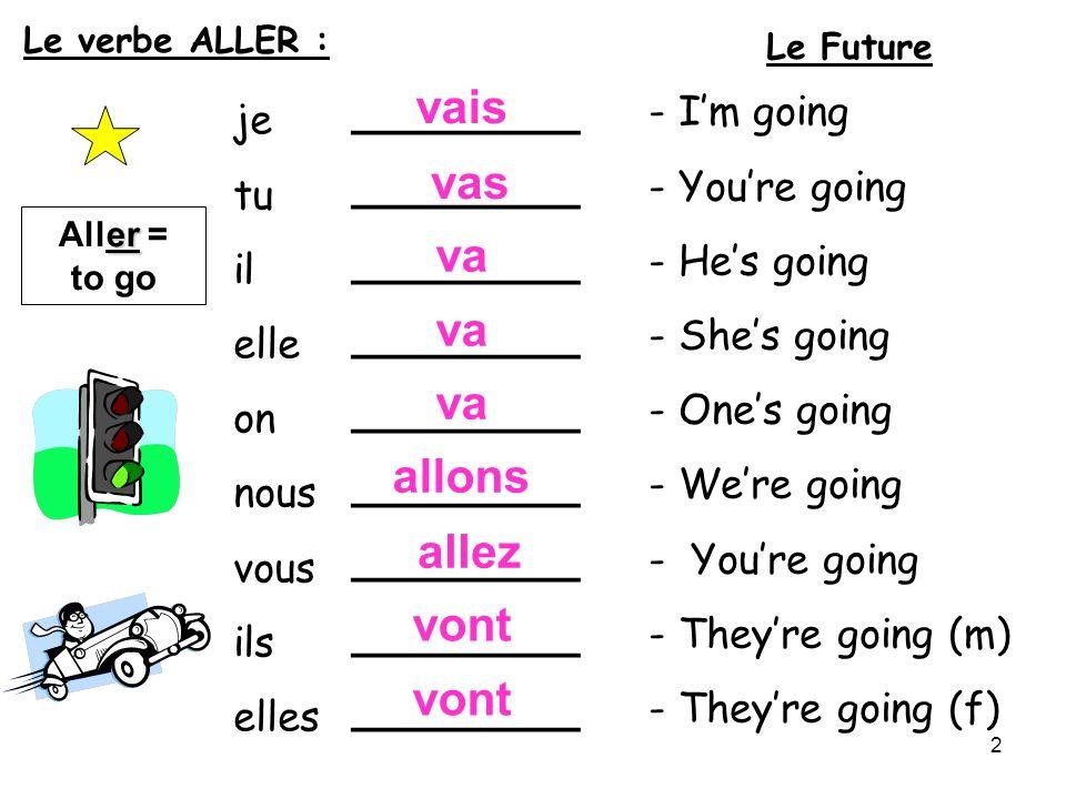 je tu il elle on nous vous ils elles _________ - Im going - Youre going - Hes going - Shes going - Ones going - Were going - Youre going - Theyre going (m) - Theyre going (f) er Aller = to go vais vas va allons allez vont Le Future Le verbe ALLER : 2