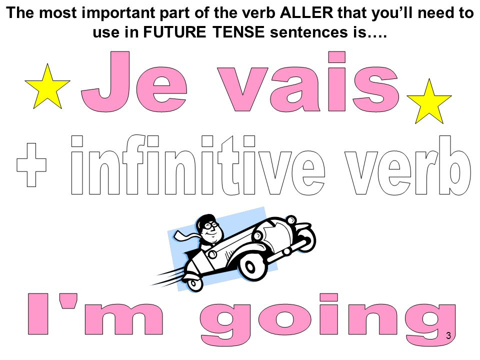 The most important part of the verb ALLER that youll need to use in FUTURE TENSE sentences is…. 3
