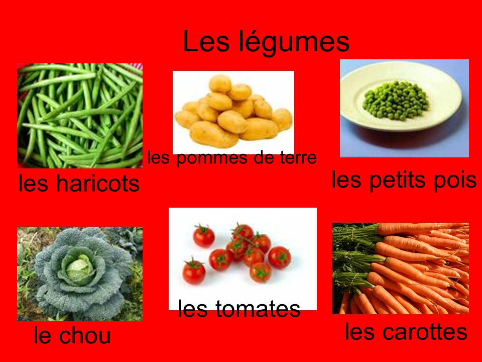 Week 3 On fait les courses Words for fruit and veg Jai fait les courses: I did some shopping Jai acheté: I bought Je voudrais: I would like Il faut aller: you must go…