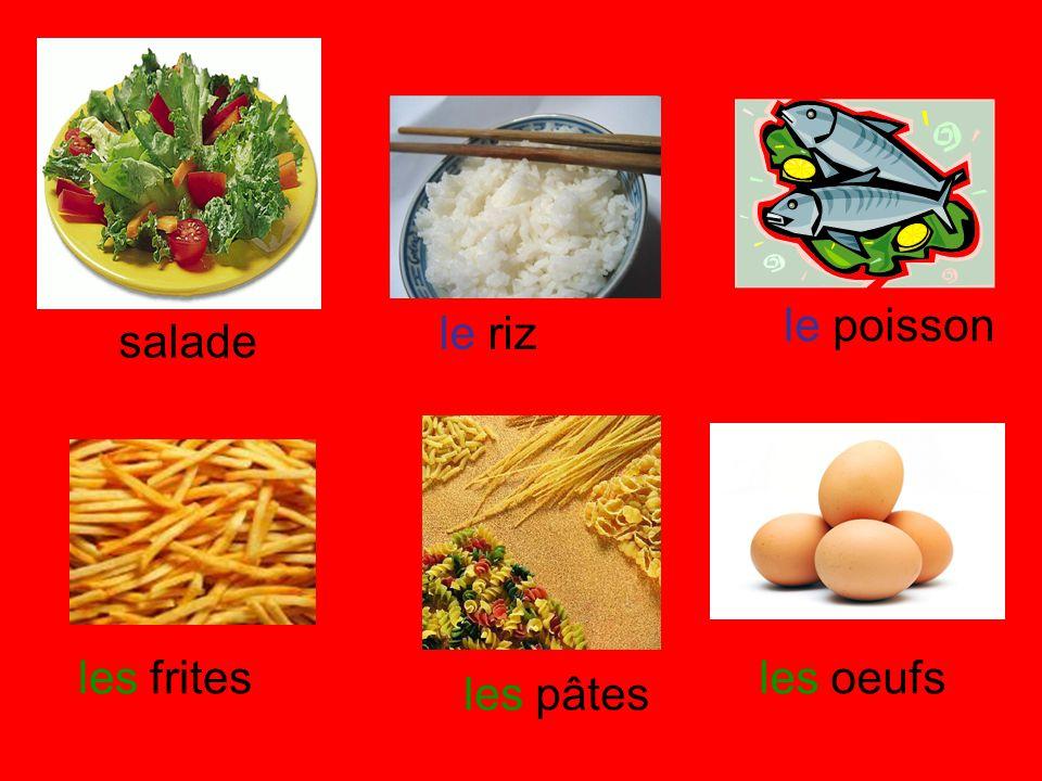 Week 2 Le déjeuner Je ne mange pas de…: I do not eat Je ne mange rien: I do not eat anything