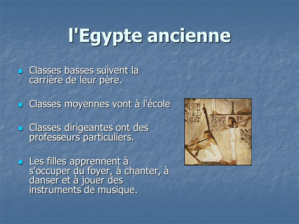 l'Egypte ancienne Classes basses suivent la carrière de leur père. Classes basses suivent la carrière de leur père. Classes moyennes vont à l'école Cl