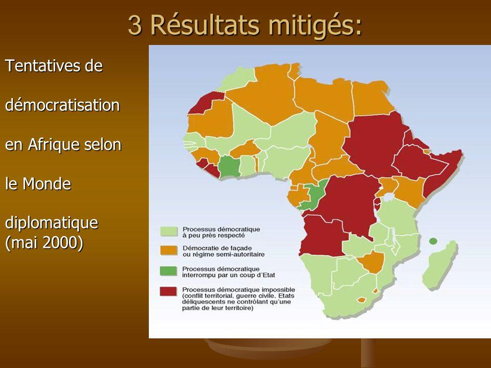 3 Résultats mitigés: Tentatives de démocratisation en Afrique selon le Monde diplomatique (mai 2000)
