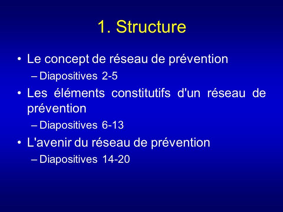 1. Structure Le concept de réseau de prévention –Diapositives 2-5 Les éléments constitutifs d'un réseau de prévention –Diapositives 6-13 L'avenir du r