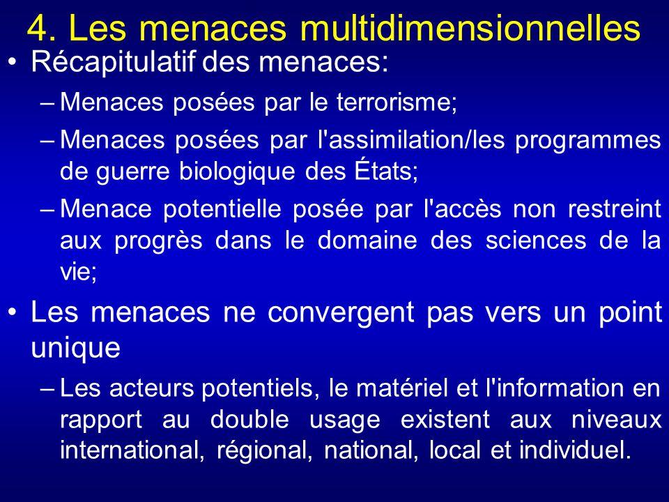 4. Les menaces multidimensionnelles Récapitulatif des menaces: –Menaces posées par le terrorisme; –Menaces posées par l'assimilation/les programmes de