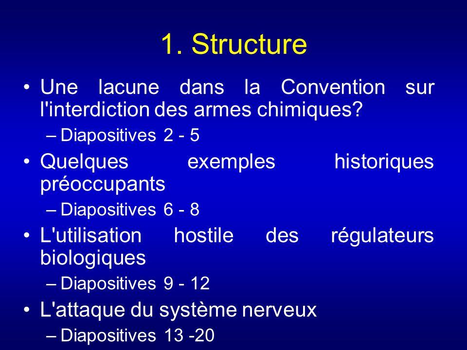 1. Structure Une lacune dans la Convention sur l'interdiction des armes chimiques? –Diapositives 2 - 5 Quelques exemples historiques préoccupants –Dia