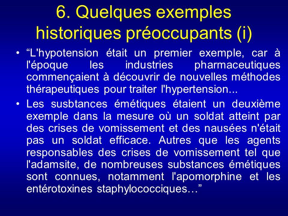 6. Quelques exemples historiques préoccupants (i) L'hypotension était un premier exemple, car à l'époque les industries pharmaceutiques commençaient à