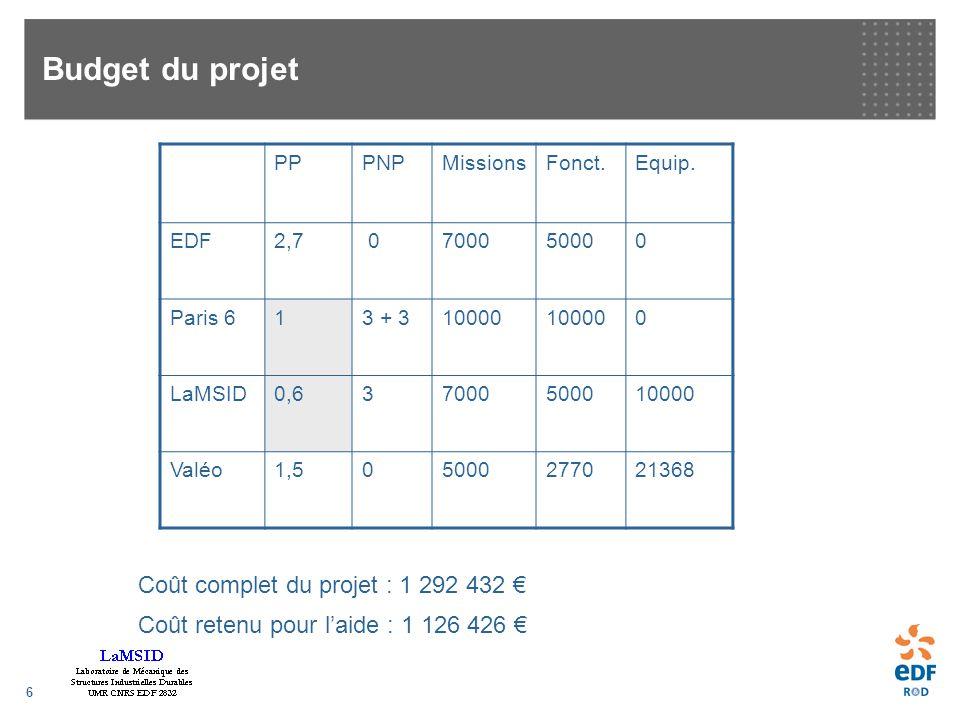 6 Budget du projet Coût complet du projet : 1 292 432 Coût retenu pour laide : 1 126 426 PPPNPMissionsFonct.Equip.