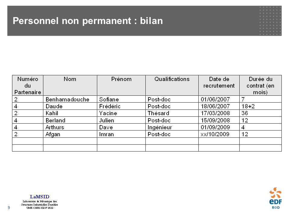 9 Personnel non permanent : bilan