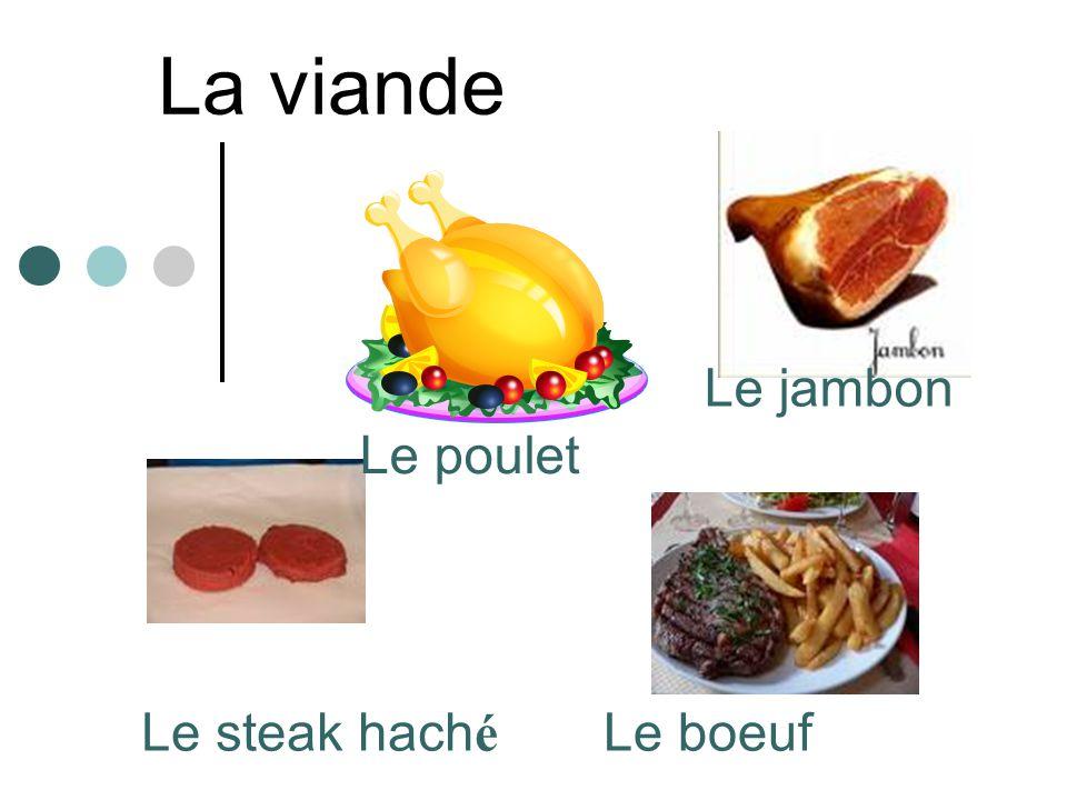 La viande Le steak hach é Le poulet Le jambon Le boeuf