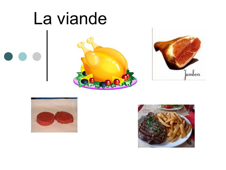 Autres A.Les oeufs B.le fromage C.le poisson D.Les frites E.les pates F. le riz 1 2 3 4 5 6
