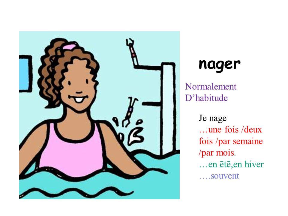 nager Je nage …une fois /deux fois /par semaine /par mois. …en ētē,en hiver ….souvent Normalement Dhabitude