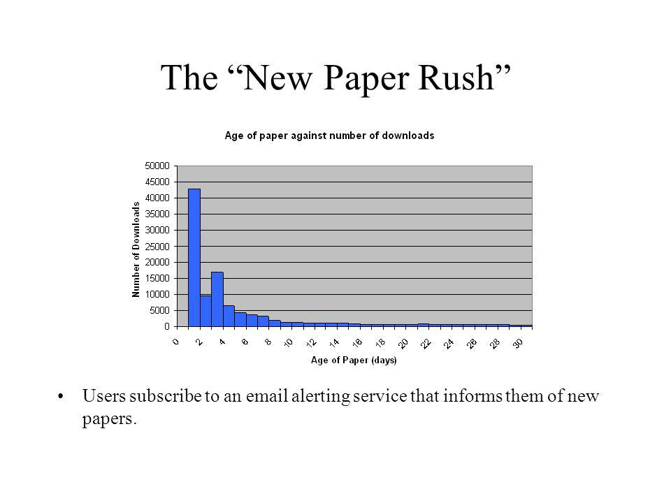 The New Paper Rush Users subscribe to an email alerting service that informs them of new papers.