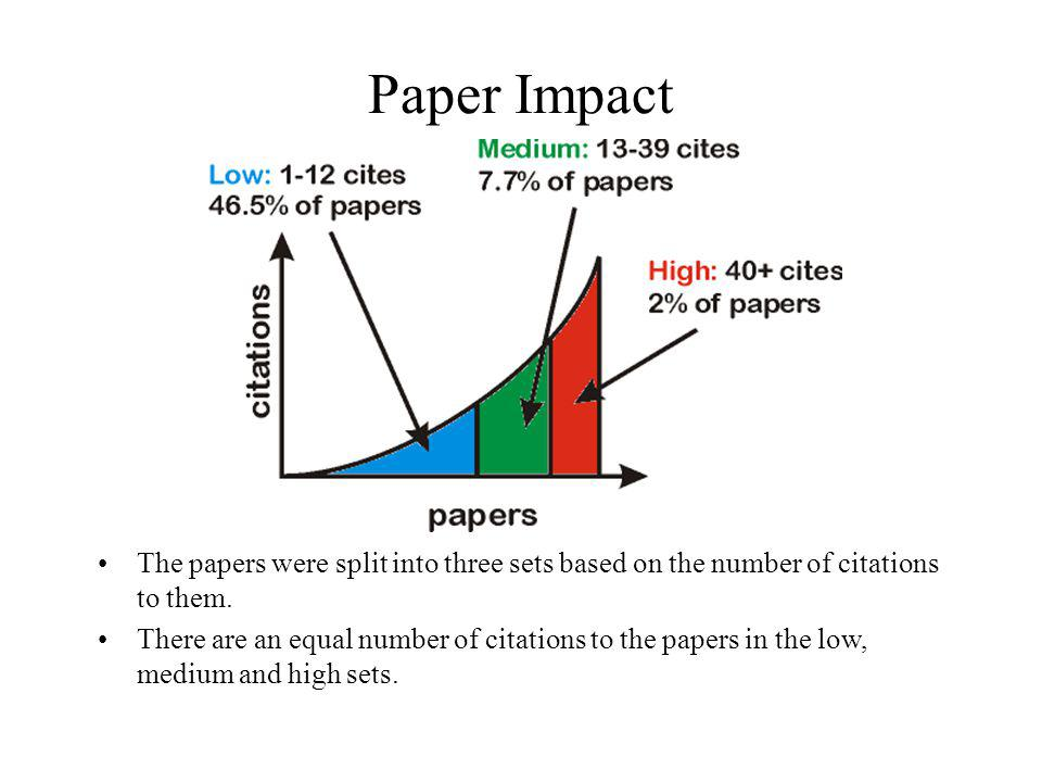 Paper Impact The papers were split into three sets based on the number of citations to them.