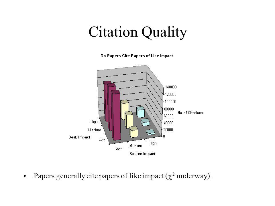 Citation Quality Papers generally cite papers of like impact ( 2 underway).