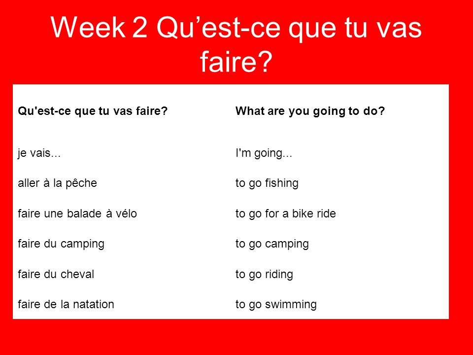 Week 2 Quest-ce que tu vas faire? Qu'est-ce que tu vas faire?What are you going to do? je vais...I'm going... aller à la pêcheto go fishing faire une