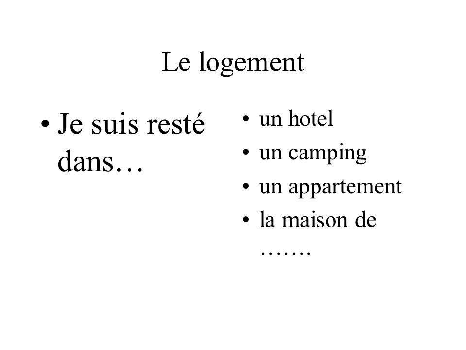 Le logement Je suis resté dans… un hotel un camping un appartement la maison de …….