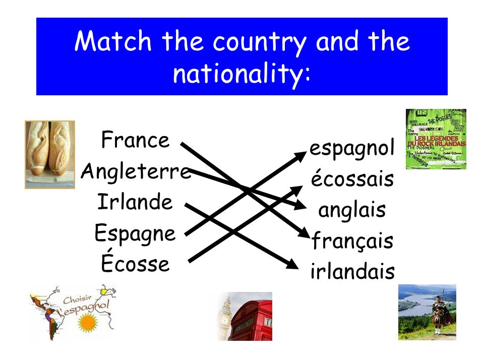 Match the country and the nationality: France Angleterre Irlande Espagne Écosse espagnol écossais anglais français irlandais