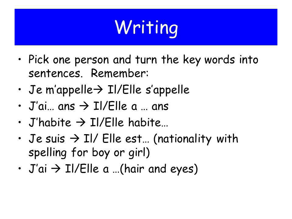 Writing Pick one person and turn the key words into sentences. Remember: Je mappelle Il/Elle sappelle Jai… ans Il/Elle a … ans Jhabite Il/Elle habite…