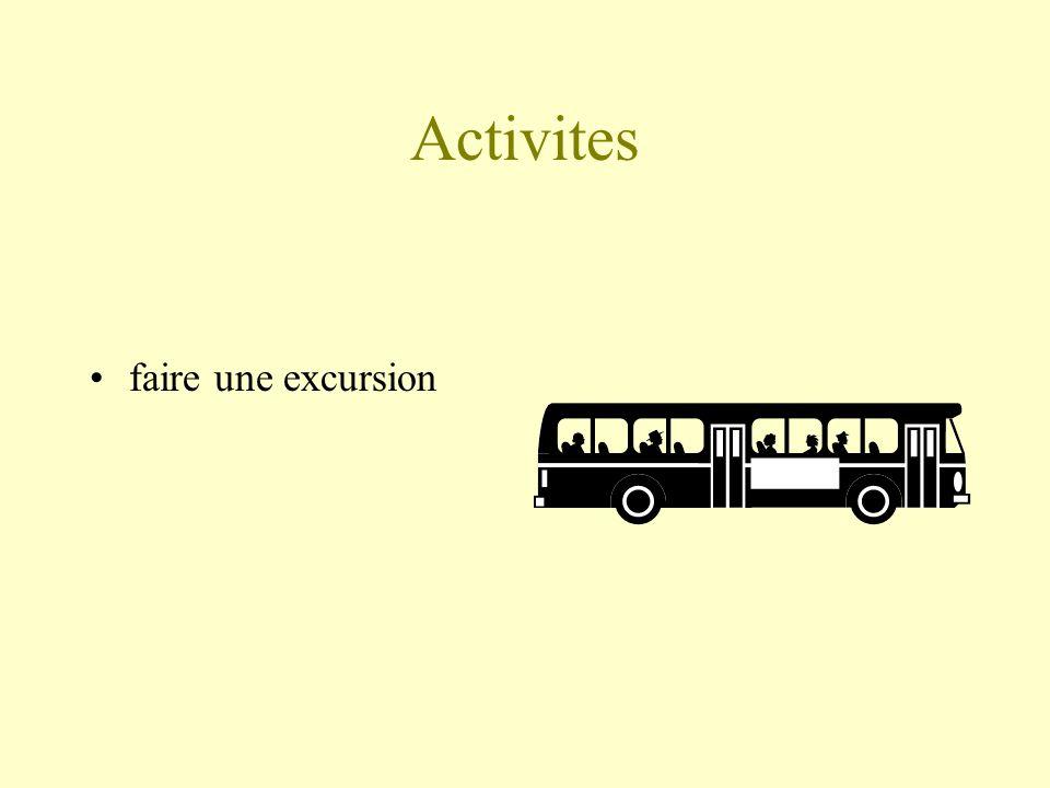 Activites.The past tense Jai visité un musée = I visited a museum To make the past tense saying I …..