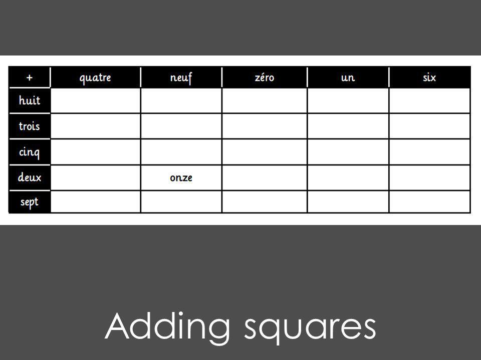 Adding squares