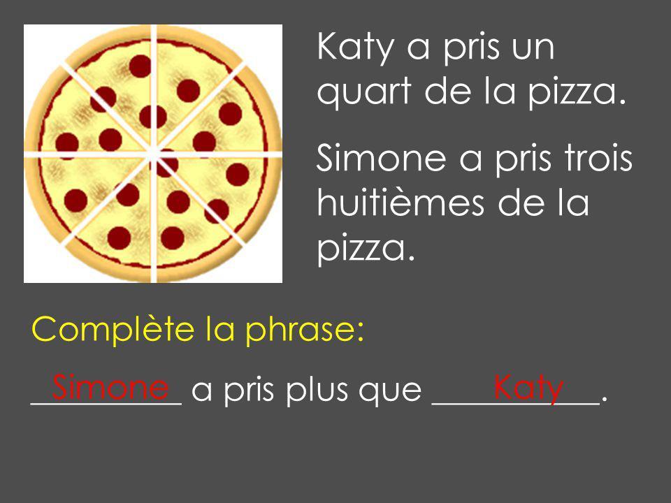 Katy a pris un quart de la pizza. Simone a pris trois huitièmes de la pizza.