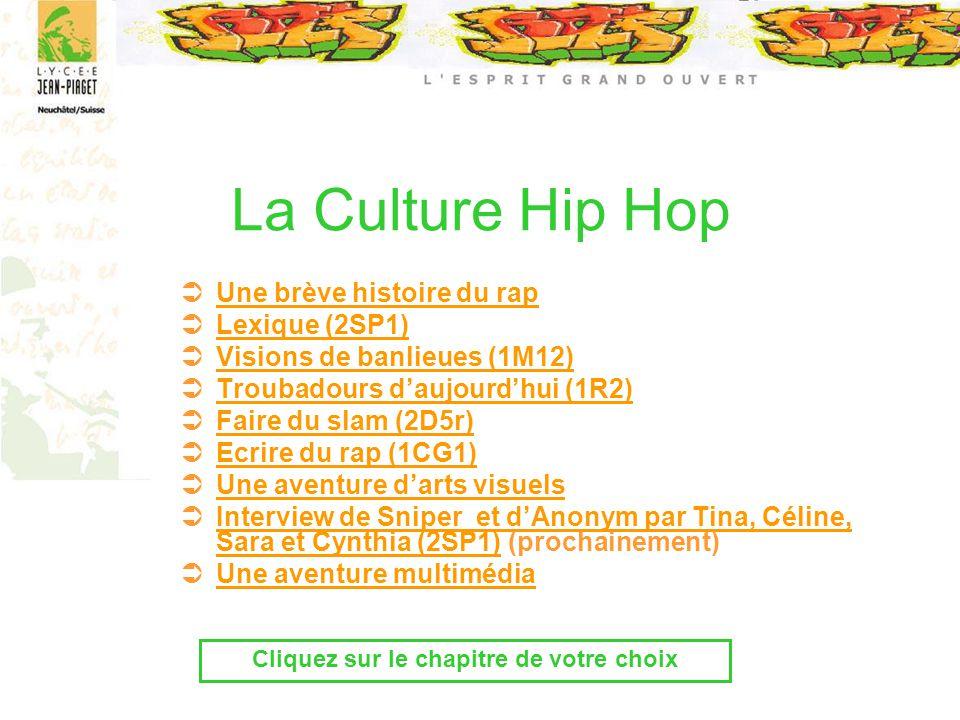 La Culture Hip Hop Une brève histoire du rap Lexique (2SP1) Visions de banlieues (1M12) Troubadours daujourdhui (1R2) Faire du slam (2D5r) Ecrire du r