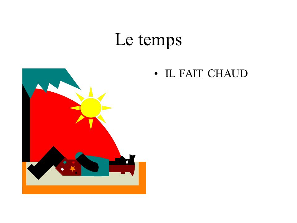 Le temps IL FAIT CHAUD