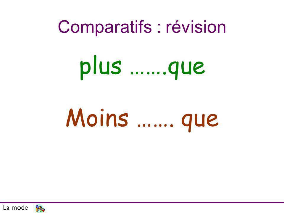 Comparatifs : révision plus …….que Moins ……. que La mode