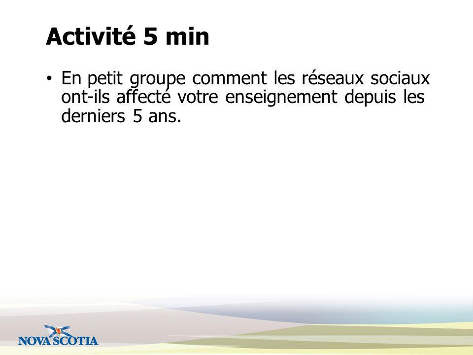 Activité 5 min En petit groupe comment les réseaux sociaux ont-ils affecté votre enseignement depuis les derniers 5 ans.