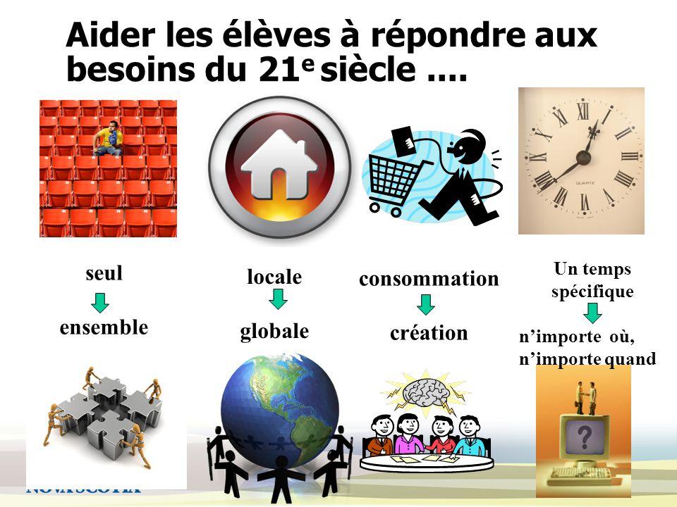 Aider les élèves à répondre aux besoins du 21 e siècle.... seul ensemble locale globale consommation création Un temps spécifique nimporte où, nimport