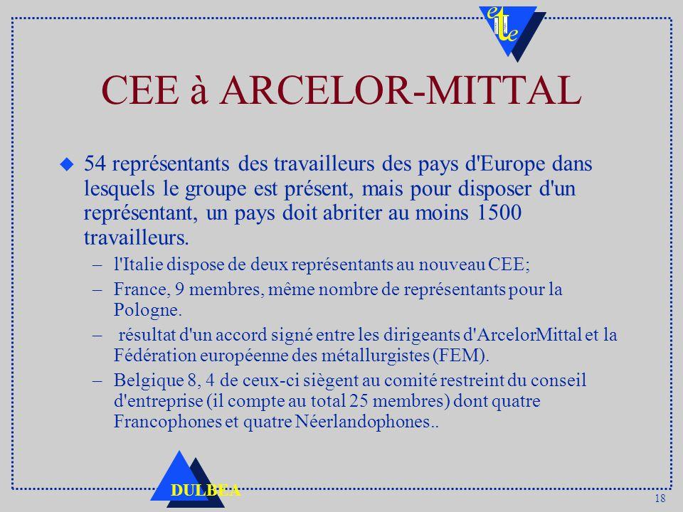 18 DULBEA CEE à ARCELOR-MITTAL u 54 représentants des travailleurs des pays d Europe dans lesquels le groupe est présent, mais pour disposer d un représentant, un pays doit abriter au moins 1500 travailleurs.