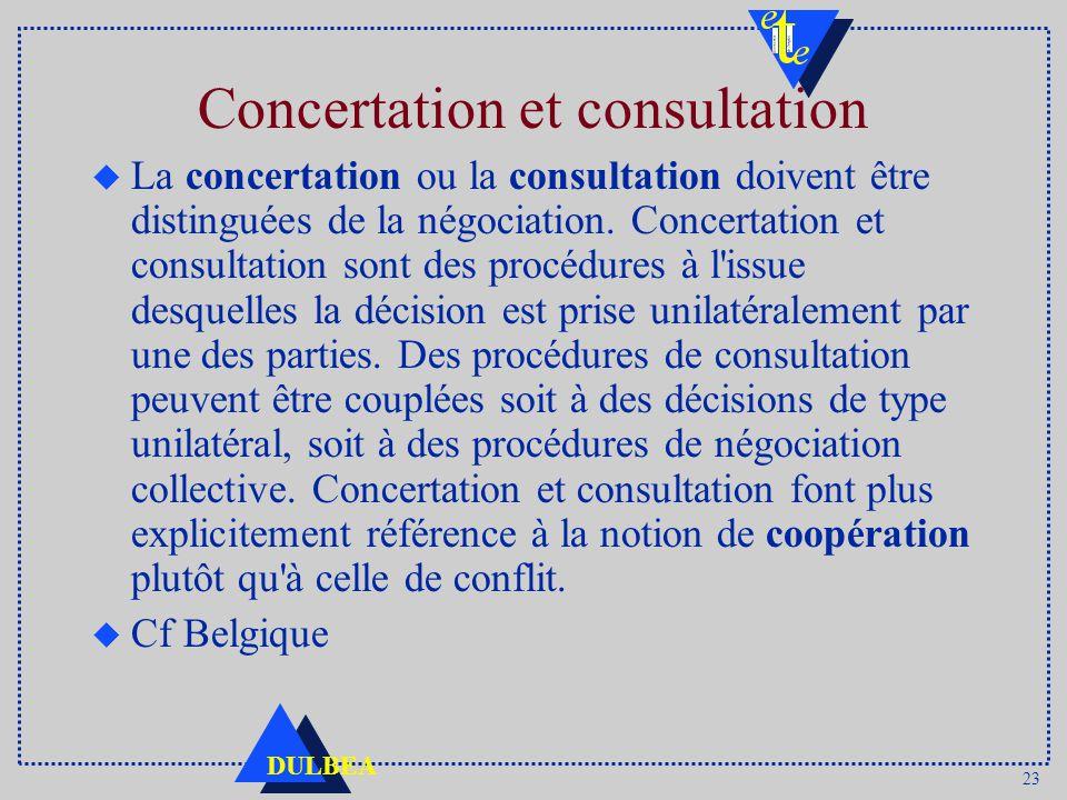 23 DULBEA Concertation et consultation u La concertation ou la consultation doivent être distinguées de la négociation.