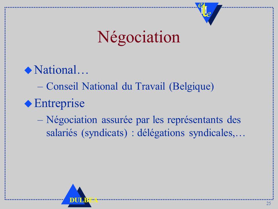 25 DULBEA Négociation u National… –Conseil National du Travail (Belgique) u Entreprise –Négociation assurée par les représentants des salariés (syndicats) : délégations syndicales,…