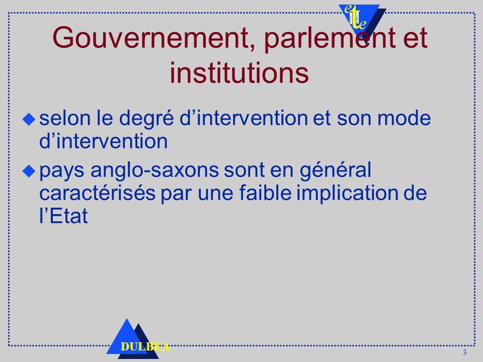 3 DULBEA Gouvernement, parlement et institutions selon le degré dintervention et son mode dintervention u pays anglo-saxons sont en général caractérisés par une faible implication de lEtat
