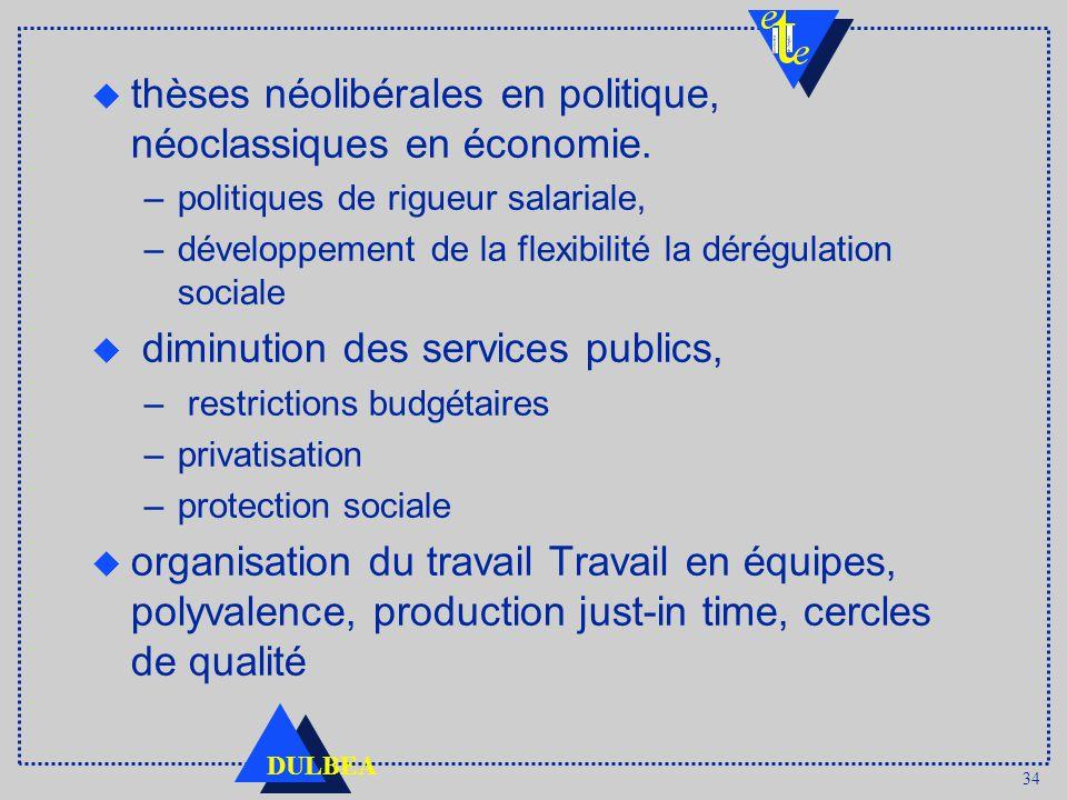 34 DULBEA u thèses néolibérales en politique, néoclassiques en économie.