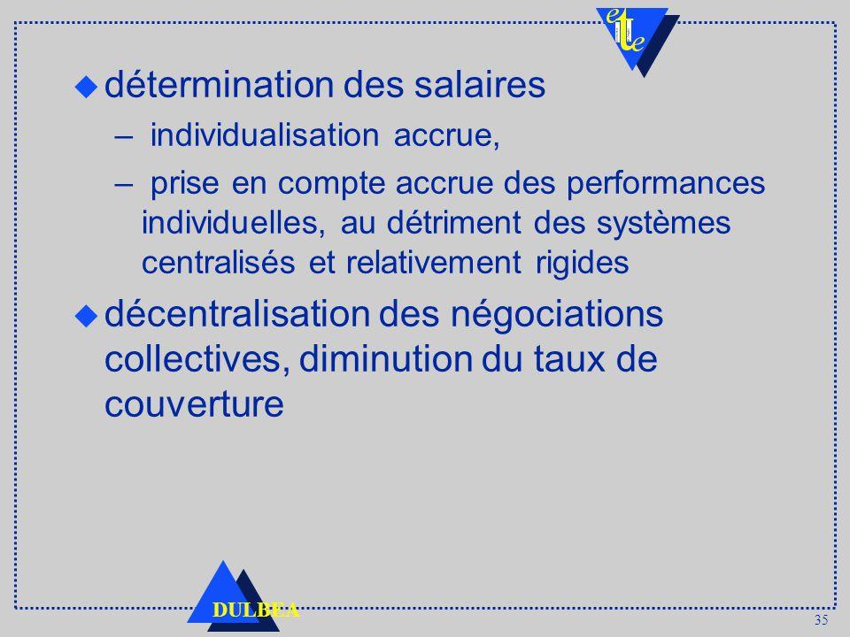 35 DULBEA u détermination des salaires – individualisation accrue, – prise en compte accrue des performances individuelles, au détriment des systèmes centralisés et relativement rigides u décentralisation des négociations collectives, diminution du taux de couverture