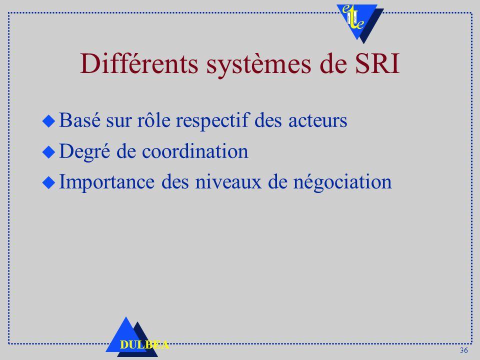 36 DULBEA Différents systèmes de SRI u Basé sur rôle respectif des acteurs u Degré de coordination u Importance des niveaux de négociation