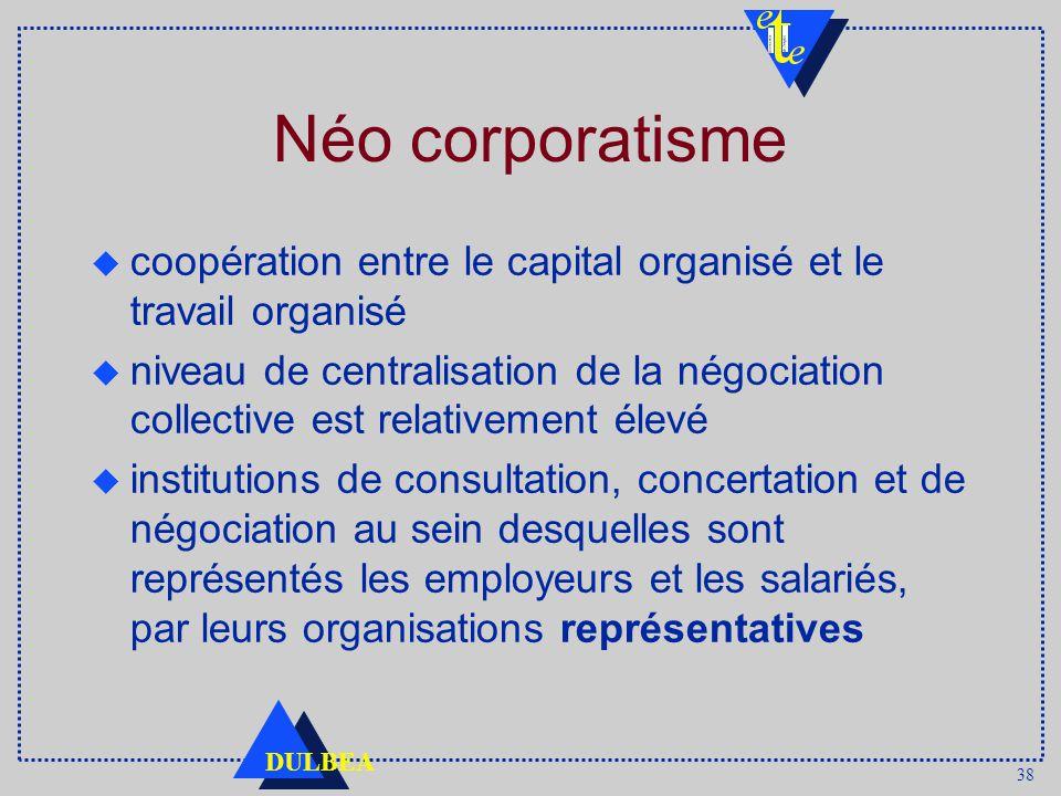 38 DULBEA Néo corporatisme coopération entre le capital organisé et le travail organisé niveau de centralisation de la négociation collective est relativement élevé institutions de consultation, concertation et de négociation au sein desquelles sont représentés les employeurs et les salariés, par leurs organisations représentatives