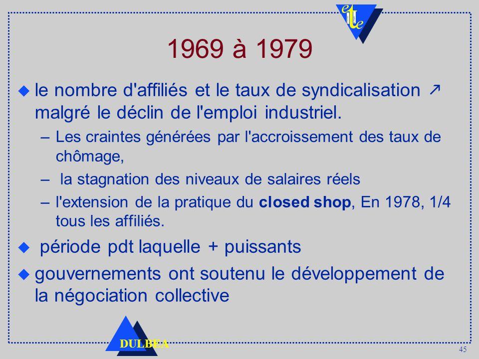45 DULBEA 1969 à 1979 le nombre d affiliés et le taux de syndicalisation malgré le déclin de l emploi industriel.