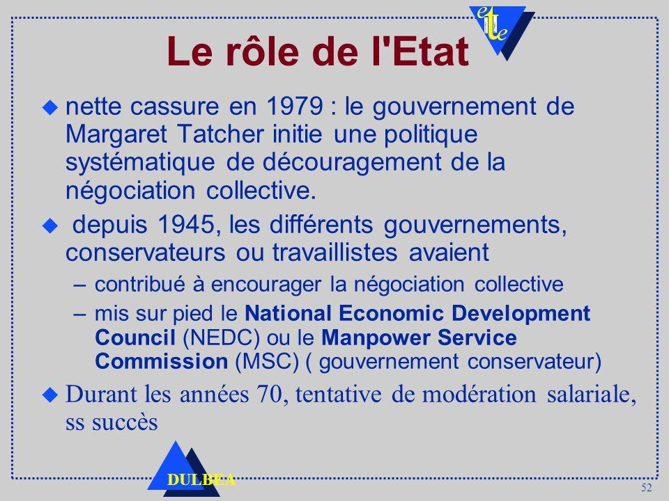 52 DULBEA Le rôle de l Etat u nette cassure en 1979 : le gouvernement de Margaret Tatcher initie une politique systématique de découragement de la négociation collective.