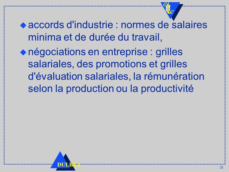 58 DULBEA u accords d industrie : normes de salaires minima et de durée du travail, u négociations en entreprise : grilles salariales, des promotions et grilles d évaluation salariales, la rémunération selon la production ou la productivité