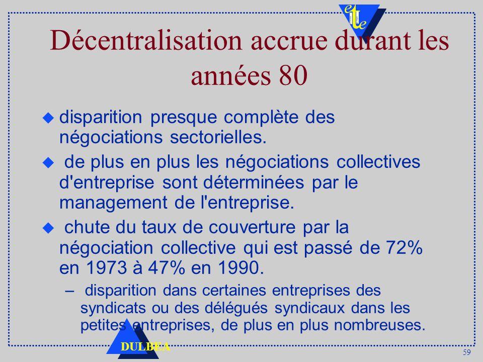 59 DULBEA Décentralisation accrue durant les années 80 u disparition presque complète des négociations sectorielles.