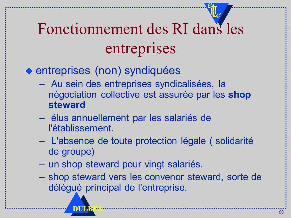 60 DULBEA Fonctionnement des RI dans les entreprises u entreprises (non) syndiquées – Au sein des entreprises syndicalisées, la négociation collective est assurée par les shop steward – élus annuellement par les salariés de l établissement.