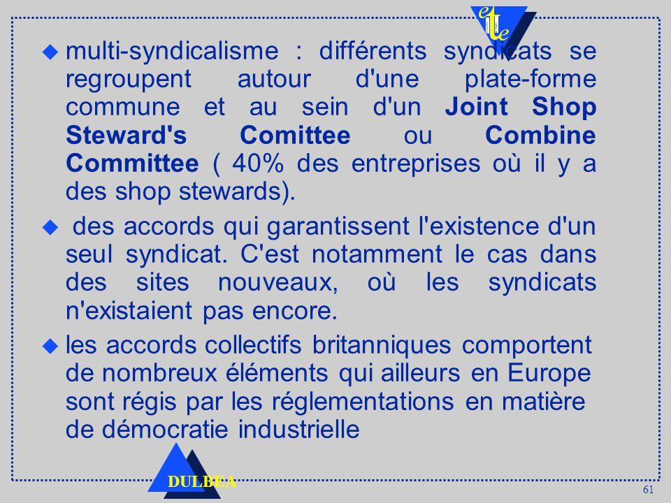 61 DULBEA u multi-syndicalisme : différents syndicats se regroupent autour d une plate-forme commune et au sein d un Joint Shop Steward s Comittee ou Combine Committee ( 40% des entreprises où il y a des shop stewards).
