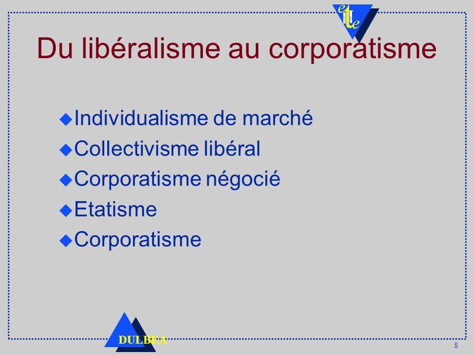 8 DULBEA Du libéralisme au corporatisme u Individualisme de marché u Collectivisme libéral u Corporatisme négocié u Etatisme u Corporatisme