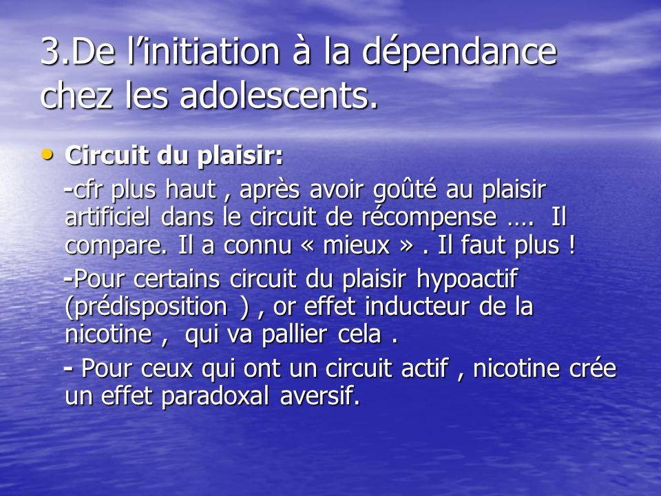 3.De linitiation à la dépendance chez les adolescents. Circuit du plaisir: Circuit du plaisir: -cfr plus haut, après avoir goûté au plaisir artificiel
